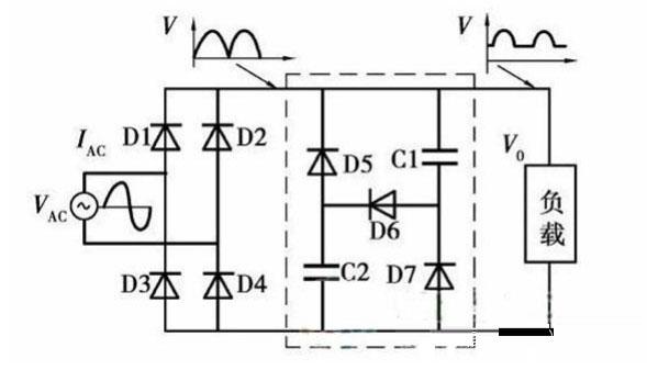电路原理如下,采用两个大的电容以及三个二极管进行功率因素校正,因为